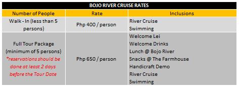 Bojo Rates