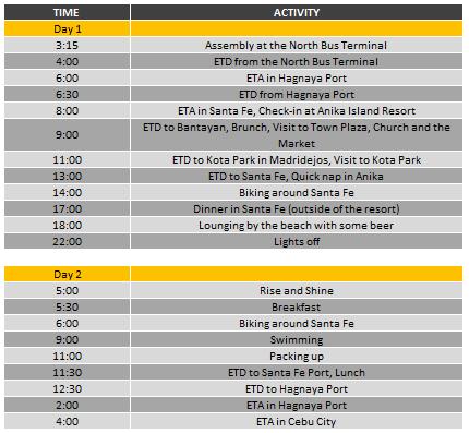 Itinerary Bantayan