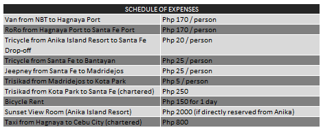 Sched of Expenses
